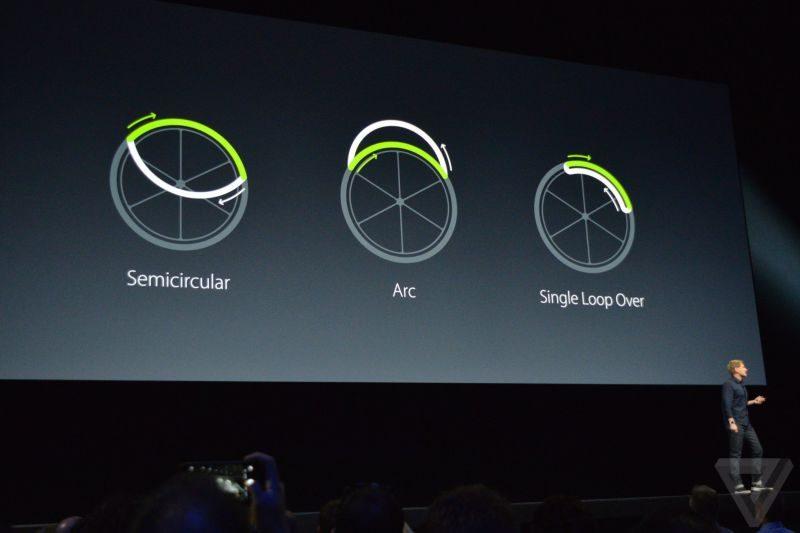 Apple вивчила залежність амплітуди обертання обручів і кількість витраченої енергії в залежності від різних факторів